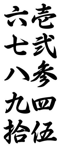 漢数字 行書 GYO 数字カッティン...